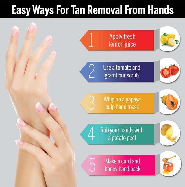 How to remove tan on face at home