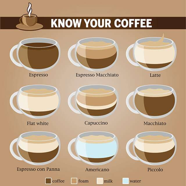 Black Coffee Benefits And Side Effects Femina In