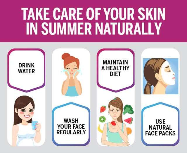 How To Take Care Of Skin Naturally In Summer Femina In