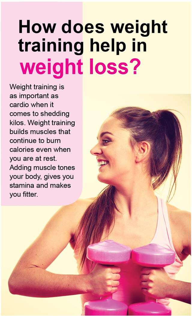 Weight Loss Exercises Diet And Tips To Lose Weight In 2020 Femina In