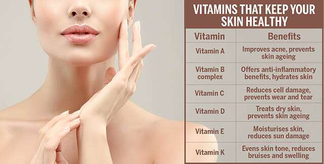 Which Vitamin Keeps Your Skin Healthy Infographic