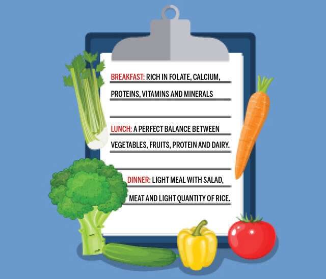 7-Day Diet Plan For Weight Loss Infographic