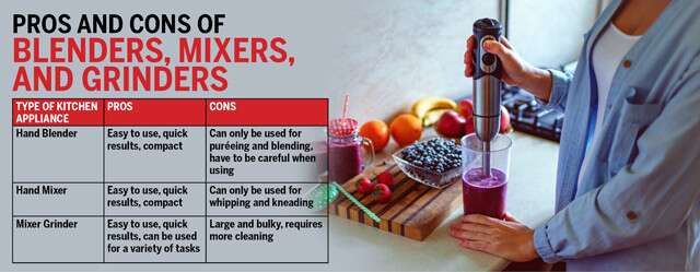 Pros And Cons Of Blender, Mixer and Grinder Infographic