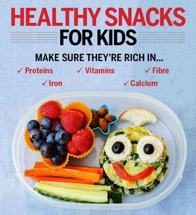 Healthy Snacks For Kids Infographic