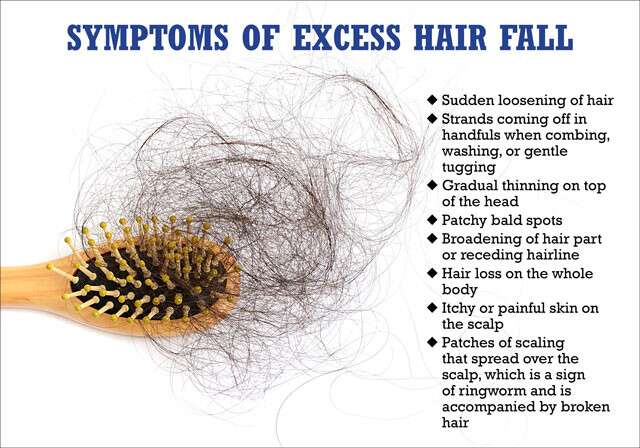 Symptoms of excessive hair loss
