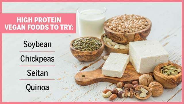 High Protein Vegan Foods Infographic