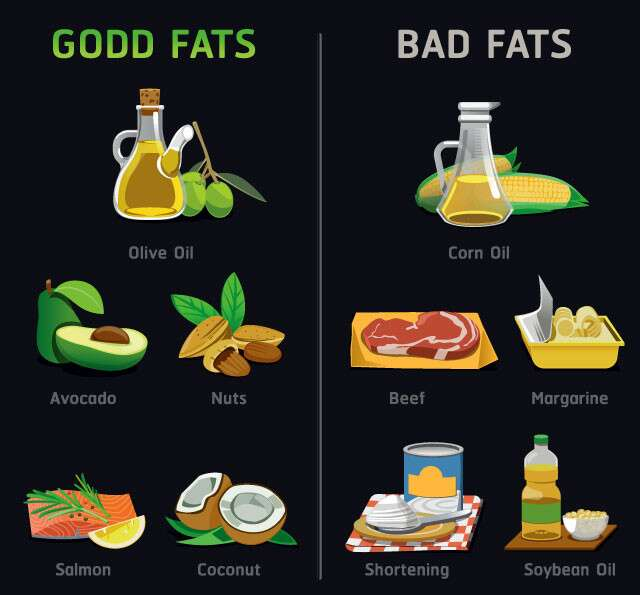 Healthy Cooking Oil, Ghee and Butter