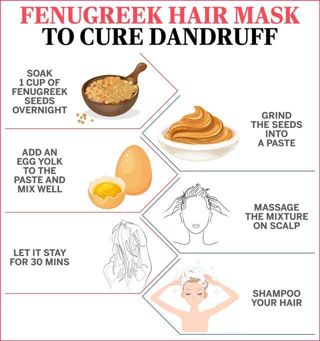 home remedies for dandruff and itchy scalp)