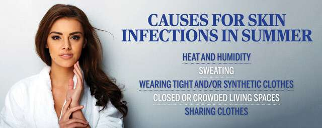 Types Of Skin Infections Infographic