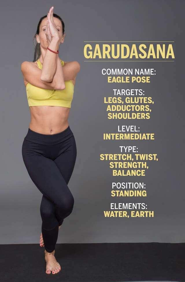 Eagle Pose Garudasana Yoga Asana Infographic