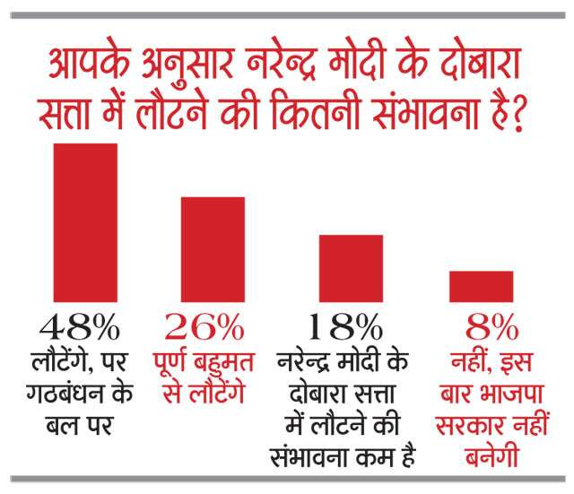 General Election 2019 Femina Survey: Women want Education, Safety and Job