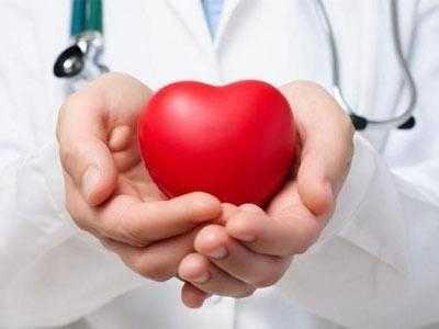 Is Heart failure neglected due to corona pandemic