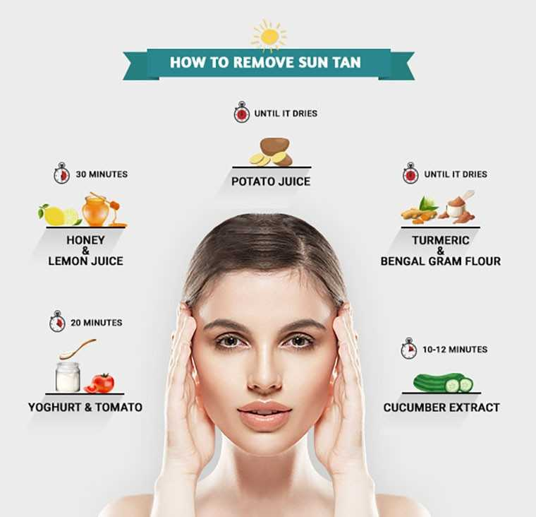 how to remove sun tan infographic