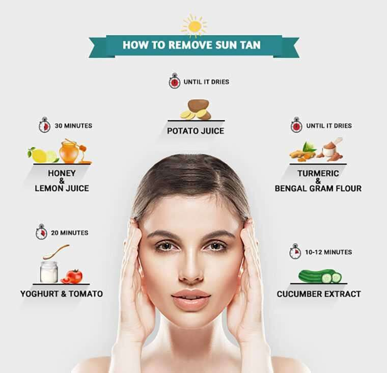 how to remove sun tan naturally infographic